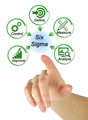 Research papers on six sigma methodology
